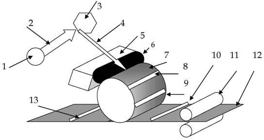 Схема работы принтера